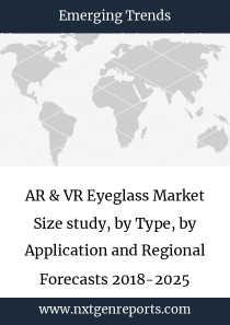 AR & VR Eyeglass Market Size study, by Type, by Application and Regional Forecasts 2018-2025