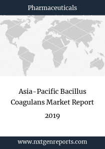 Asia-Pacific Bacillus Coagulans Market Report 2019