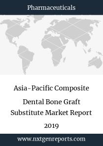 Asia-Pacific Composite Dental Bone Graft Substitute Market Report 2019