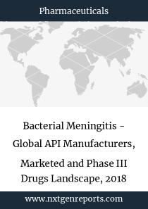 Bacterial Meningitis - Global API Manufacturers, Marketed and Phase III Drugs Landscape, 2018