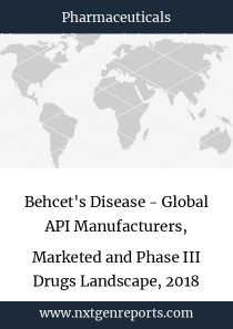 Behcet's Disease - Global API Manufacturers, Marketed and Phase III Drugs Landscape, 2018
