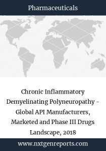 Chronic Inflammatory Demyelinating Polyneuropathy - Global API Manufacturers, Marketed and Phase III Drugs Landscape, 2018