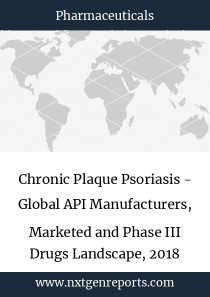 Chronic Plaque Psoriasis - Global API Manufacturers, Marketed and Phase III Drugs Landscape, 2018