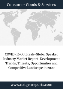 COVID-19 Outbreak-Global Speaker Industry Market Report-Development Trends, Threats, Opportunities and Competitive Landscape in 2020