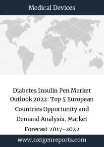 Diabetes Insulin Pen Market Outlook 2022: Top 5 European Countries Opportunity and Demand Analysis, Market Forecast 2017-2022
