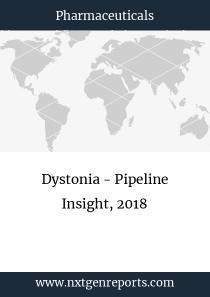 Dystonia - Pipeline Insight, 2018