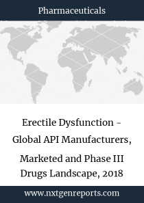 Erectile Dysfunction - Global API Manufacturers, Marketed and Phase III Drugs Landscape, 2018