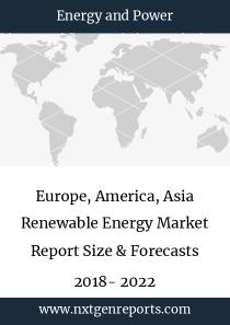 Europe, America, Asia Renewable Energy Market Report Size & Forecasts 2018- 2022