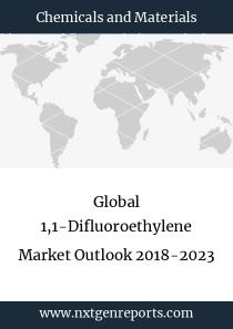 Global 1,1-Difluoroethylene Market Outlook 2018-2023