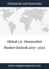 Global 1,6-Hexanediol Market Outlook 2017-2022