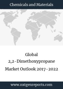 Global 2,2-Dimethoxypropane Market Outlook 2017-2022