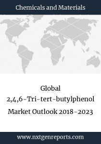 Global 2,4,6-Tri-tert-butylphenol Market Outlook 2018-2023