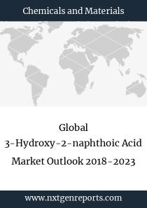 Global 3-Hydroxy-2-naphthoic Acid Market Outlook 2018-2023