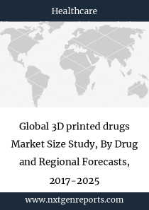 Global 3D printed drugs Market Size Study, By Drug and Regional Forecasts, 2017-2025
