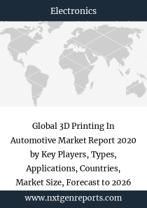 Global 3D Printing In Automotive Market Report 2020 by Key Players, Types, Applications, Countries, Market Size, Forecast to 2026
