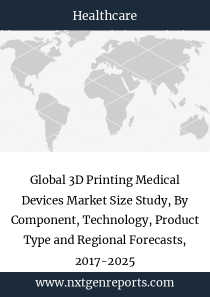 Global 3D Printing Medical Devices Market Size Study, By Component, Technology, Product Type and Regional Forecasts, 2017-2025
