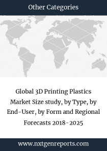 Global 3D Printing Plastics Market Size study, by Type, by End-User, by Form and Regional Forecasts 2018-2025