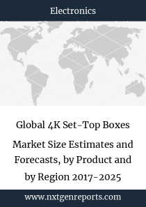 Global 4K Set-Top Boxes Market Size Estimates and Forecasts, by Product and by Region 2017-2025