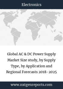 Global AC & DC Power Supply Market Size study, by Supply Type, by Application and Regional Forecasts 2018-2025