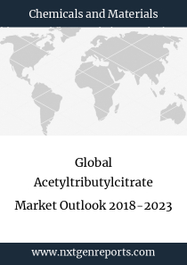 Global Acetyltributylcitrate Market Outlook 2018-2023