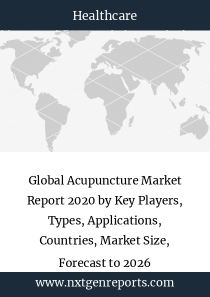 Global Acupuncture Market Report 2020 by Key Players, Types, Applications, Countries, Market Size, Forecast to 2026
