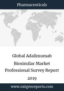 Global Adalimumab Biosimilar Market Professional Survey Report 2019