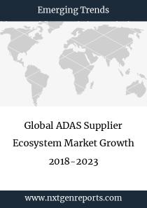Global ADAS Supplier Ecosystem Market Growth 2018-2023