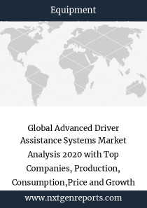 Global Advanced Driver Assistance Systems Market Analysis 2020 with Top Companies, Production, Consumption,Price and Growth Rate