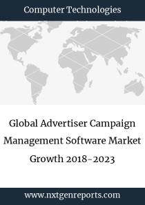 Global Advertiser Campaign Management Software Market Growth 2018-2023