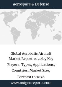Global Aerobatic Aircraft Market Report 2020 by Key Players, Types, Applications, Countries, Market Size, Forecast to 2026