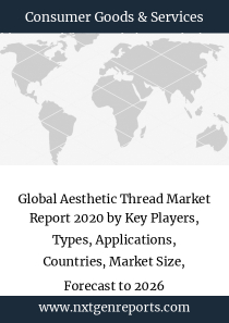 Global Aesthetic Thread Market Report 2020 by Key Players, Types, Applications, Countries, Market Size, Forecast to 2026