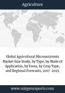 Global Agricultural Micronutrients Market Size Study, by Type, by Mode of Application, by Form, by Crop Type, and Regional Forecasts, 2017-2025