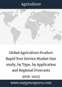 Global Agriculture Product Rapid Test Service Market Size study, by Type, by Application and Regional Forecasts 2018-2025