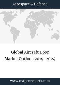 Global Aircraft Door Market Outlook 2019-2024