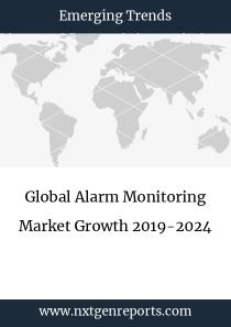Global Alarm Monitoring Market Growth 2019-2024