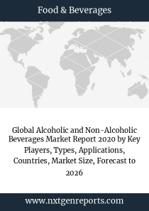 Global Alcoholic and Non-Alcoholic Beverages Market Report 2020 by Key Players, Types, Applications, Countries, Market Size, Forecast to 2026