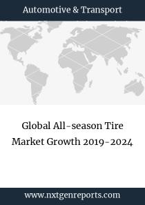 Global All-season Tire Market Growth 2019-2024