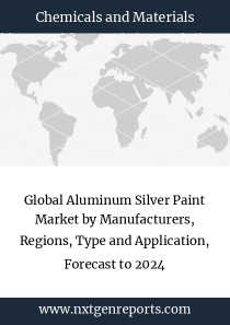 Global Aluminum Silver Paint Market by Manufacturers, Regions, Type and Application, Forecast to 2024