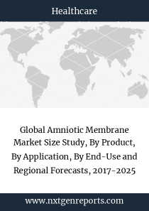 Global Amniotic Membrane Market Size Study, By Product, By Application, By End-Use and Regional Forecasts, 2017-2025