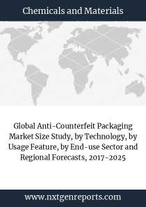 Global Anti-Counterfeit Packaging Market Size Study, by Technology, by Usage Feature, by End-use Sector and Regional Forecasts, 2017-2025