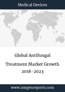 Global Antifungal Treatment Market Growth 2018-2023