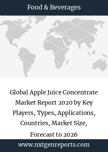 Global Apple Juice Concentrate Market Report 2020 by Key Players, Types, Applications, Countries, Market Size, Forecast to 2026
