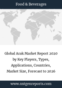 Global Arak Market Report 2020 by Key Players, Types, Applications, Countries, Market Size, Forecast to 2026
