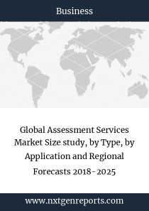Global Assessment Services Market Size study, by Type, by Application and Regional Forecasts 2018-2025