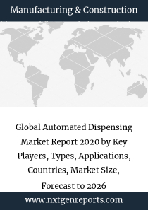 Global Automated Dispensing Market Report 2020 by Key Players, Types, Applications, Countries, Market Size, Forecast to 2026
