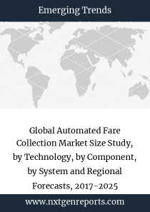 Global Automated Fare Collection Market Size Study, by Technology, by Component, by System and Regional Forecasts, 2017-2025