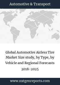 Global Automotive Airless Tire Market Size study, by Type, by Vehicle and Regional Forecasts 2018-2025