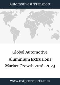 Global Automotive Aluminium Extrusions Market Growth 2018-2023