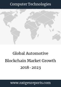 Global Automotive Blockchain Market Growth 2018-2023