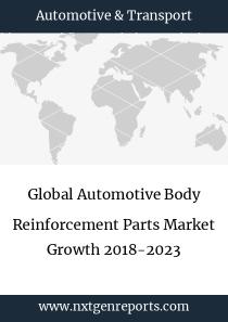 Global Automotive Body Reinforcement Parts Market Growth 2018-2023